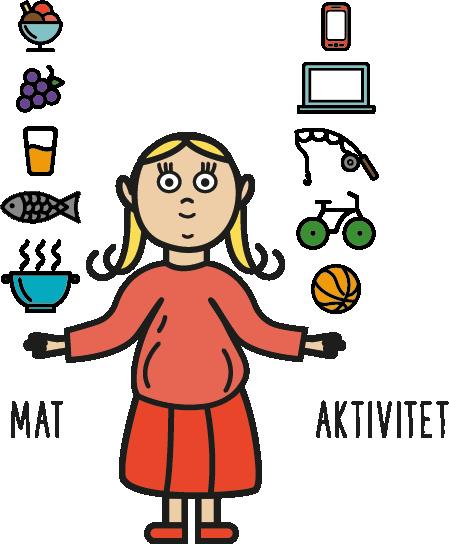 fysisk aktivitet og kosthold